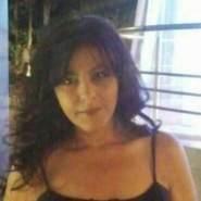 user_iqtx40923's profile photo