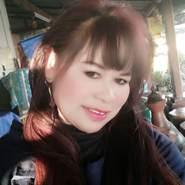 butsaraphonp's profile photo