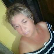 ivonnea10's profile photo