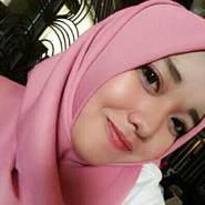 alyan48's profile photo