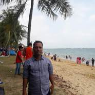 shajahanmdshajahanmd's profile photo