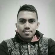 uchepungk's profile photo
