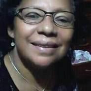 mujerv4's profile photo