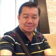 pipachphiroonsaovaph's profile photo