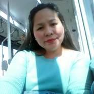 bernaf7's profile photo