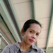 ibundad2's profile photo