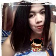roser269's profile photo