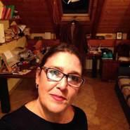 ritam291's profile photo