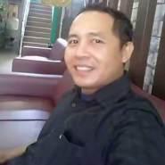 putrab130's profile photo