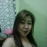vickyr42's profile photo