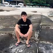 thanasuane's profile photo