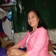 bayaraselsa's profile photo