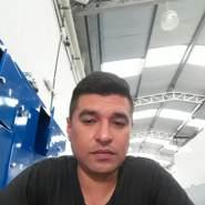 rogermedimas's profile photo