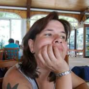 pierapazzainter's profile photo