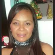 adrianap139's profile photo