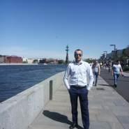 kostyas2's profile photo
