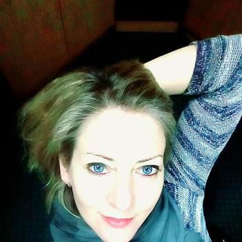 natalia4572_Minskaya Voblasts'_Single_Female