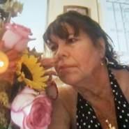 sylviaa12's profile photo