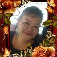 syarinar's profile photo
