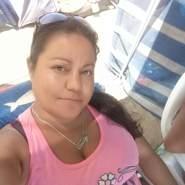 ceciliam54's profile photo
