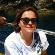 eleonorac4's profile photo