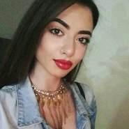 basoulak's profile photo