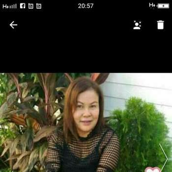 pdh927_Krung Thep Maha Nakhon_أعزب_إناثا