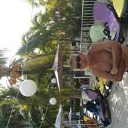 jorg08295's profile photo