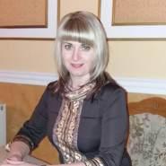 oksana_k782506's profile photo