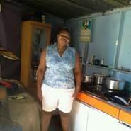 manadis's profile photo