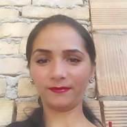 gizemg22's profile photo
