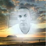 Ismailzeybek4's profile photo
