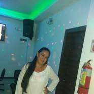 fannyv3's profile photo