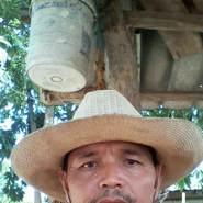 nikhomkhotchomphu's profile photo