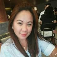 rubyannmae's profile photo