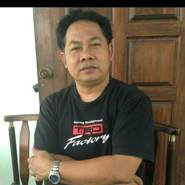pollawatp1's profile photo