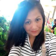 ana21deguzman5's profile photo
