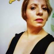 lolisv's profile photo