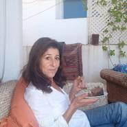 louisaa4's profile photo