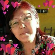 julianih's profile photo
