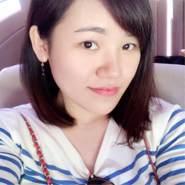 doraimichan's profile photo