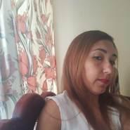 ainev043's profile photo
