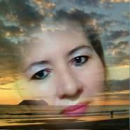 ceciliabarriaaz's profile photo