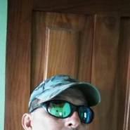 abnerg4's profile photo