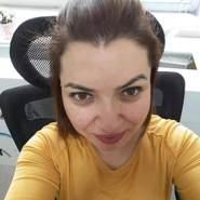 esrak754's profile photo