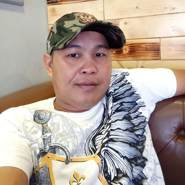 trongquocp's profile photo