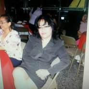 isabels100's profile photo