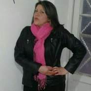 sandrao141's profile photo