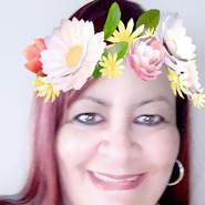 Mariita1560's profile photo