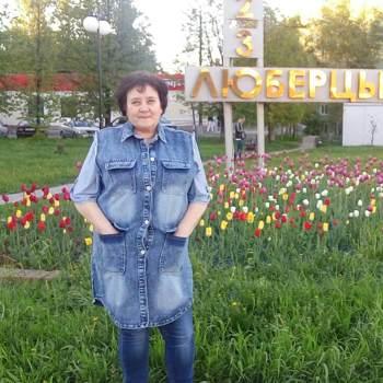 samsonovanadezda23_Moskovskaya Oblast'_Ελεύθερος_Γυναίκα